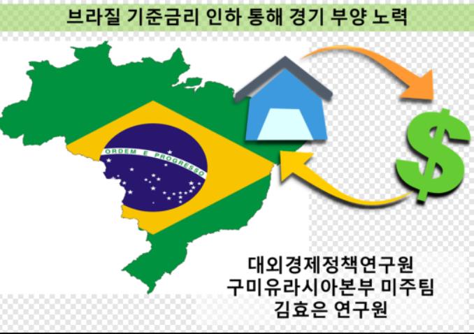 브라질 기준 금리 인하 통해 경기 부양 노력